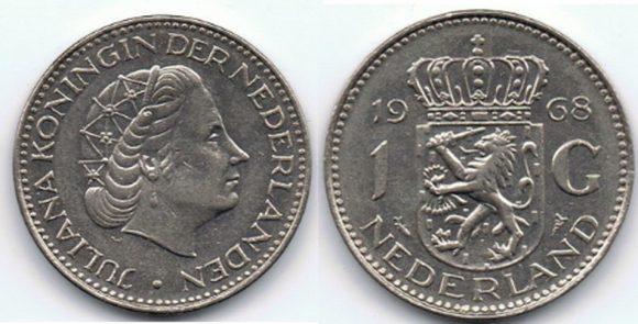 オランダの通貨を徹底調査!旅行前に知りたい7つのポイント!