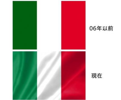 イタリア国旗を徹底分析!国旗が持つ6つの秘密とは?国旗比較